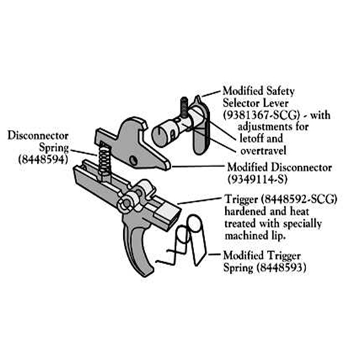 Diagram of 2 Stage trigger is a Service Rifle Legal, 2-stage trigger built from modified stock parts. The trigger offers many years of excellent shooting for a modest investment.